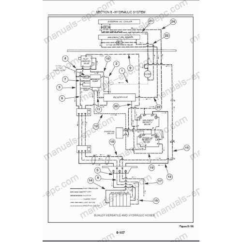 buhler versatile 2240, 2270, 2310, 2360, 2425 service manual 1700 ford tractor wiring diagram #4